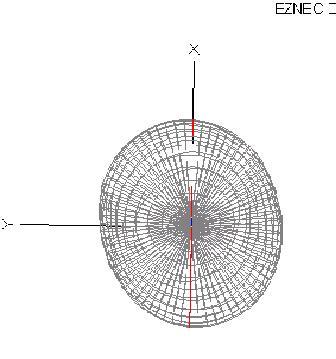 Delta Loop Skywire Antenna 80m - 10m